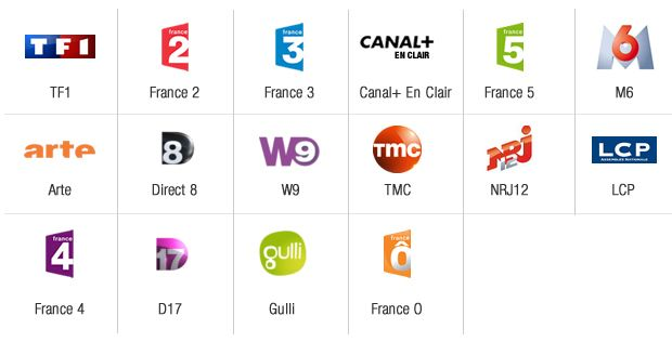 French TV Channels that you can watch for free